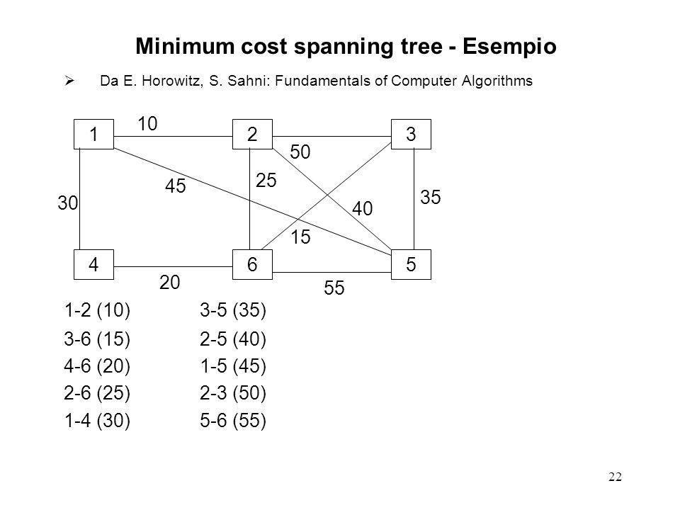 22 Minimum cost spanning tree - Esempio Da E. Horowitz, S.