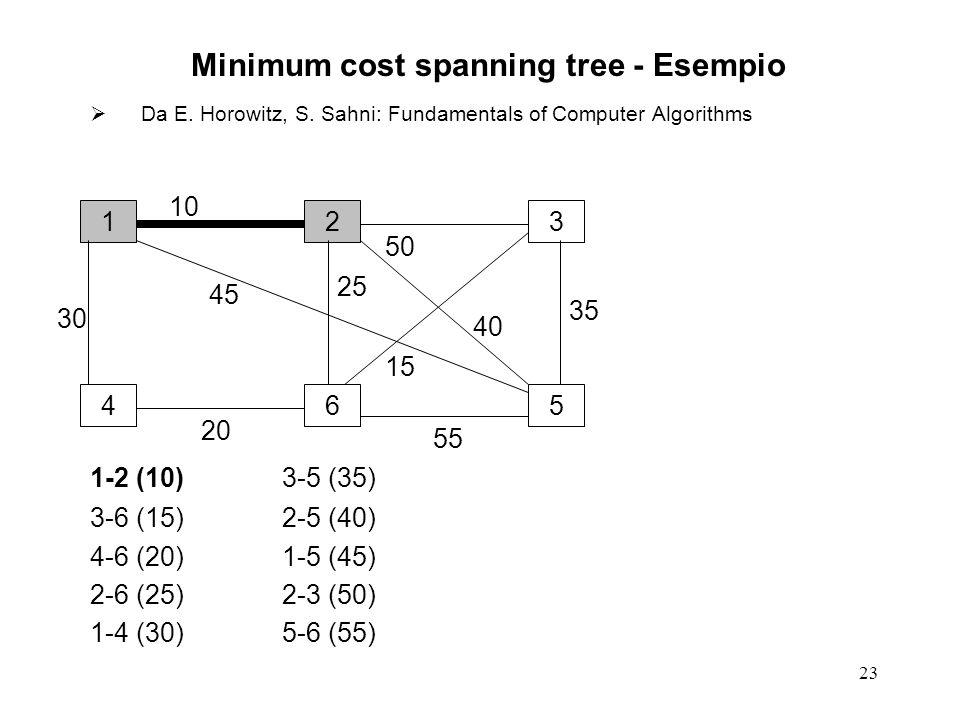 23 Minimum cost spanning tree - Esempio Da E. Horowitz, S.