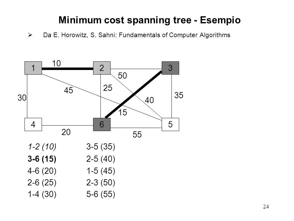 24 Minimum cost spanning tree - Esempio Da E. Horowitz, S.