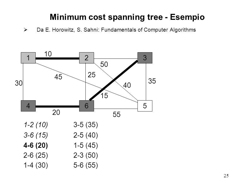 25 Minimum cost spanning tree - Esempio Da E. Horowitz, S.