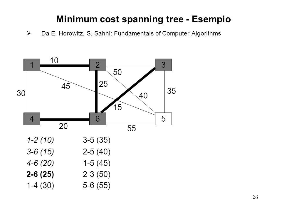 26 Minimum cost spanning tree - Esempio Da E. Horowitz, S.