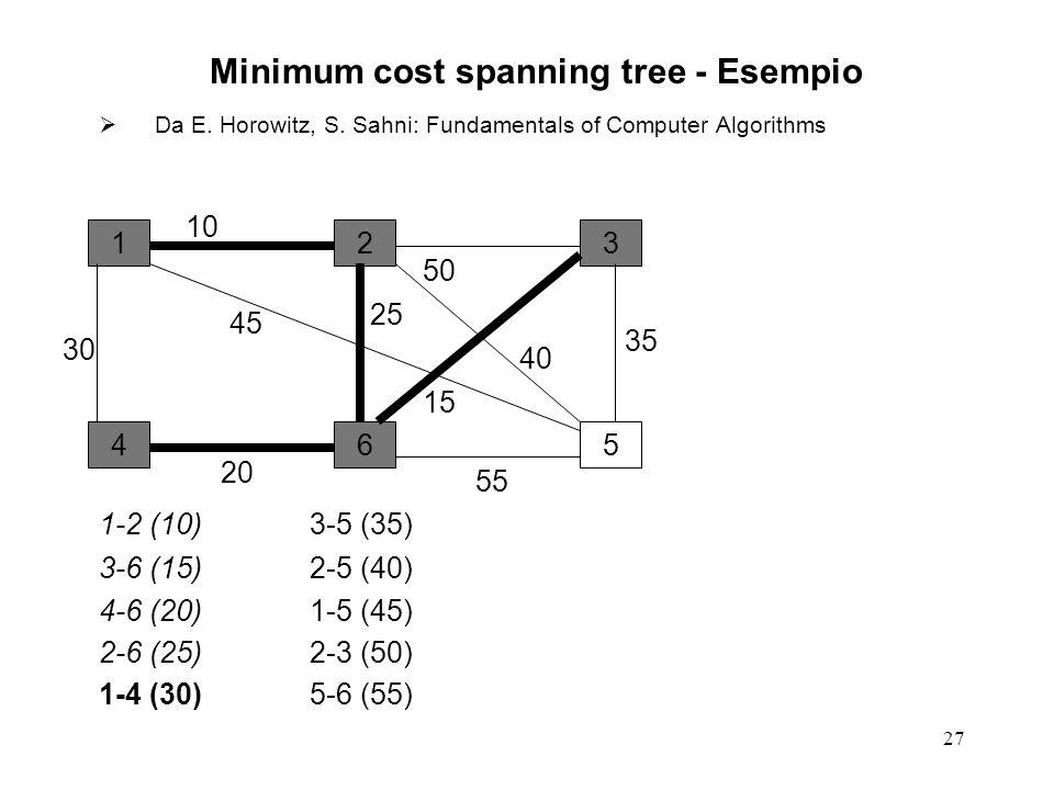 27 Minimum cost spanning tree - Esempio Da E. Horowitz, S.