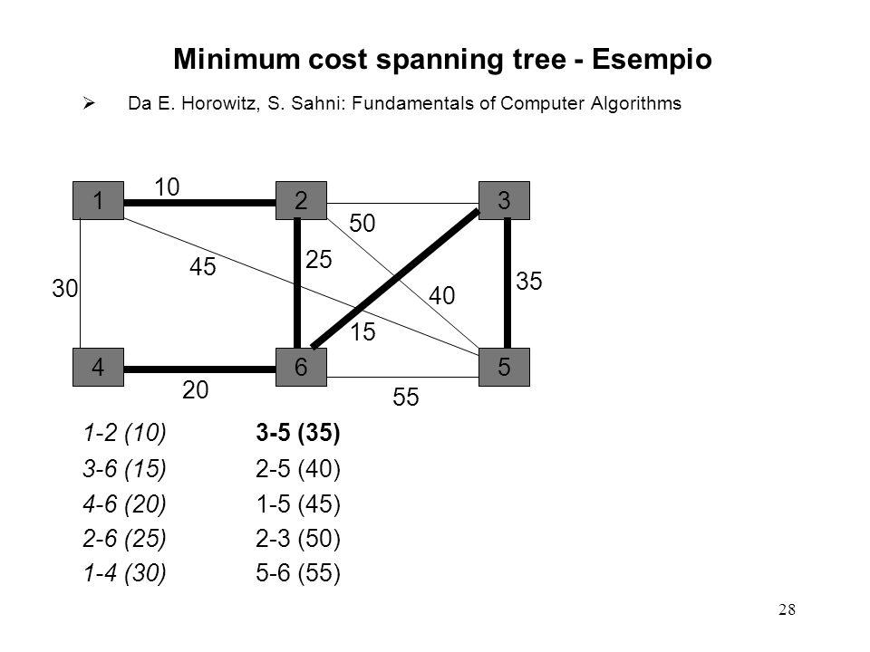 28 Minimum cost spanning tree - Esempio Da E. Horowitz, S.