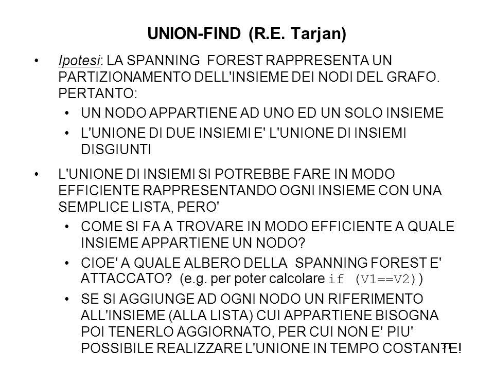31 UNION-FIND (R.E.