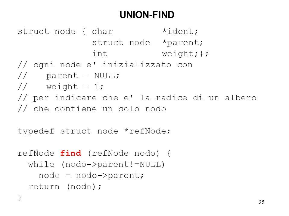 35 UNION-FIND struct node { char*ident; struct node *parent; intweight;}; // ogni node e inizializzato con //parent = NULL; //weight = 1; // per indicare che e la radice di un albero // che contiene un solo nodo typedef struct node *refNode; refNode find (refNode nodo) { while (nodo->parent!=NULL) nodo = nodo->parent; return (nodo); }
