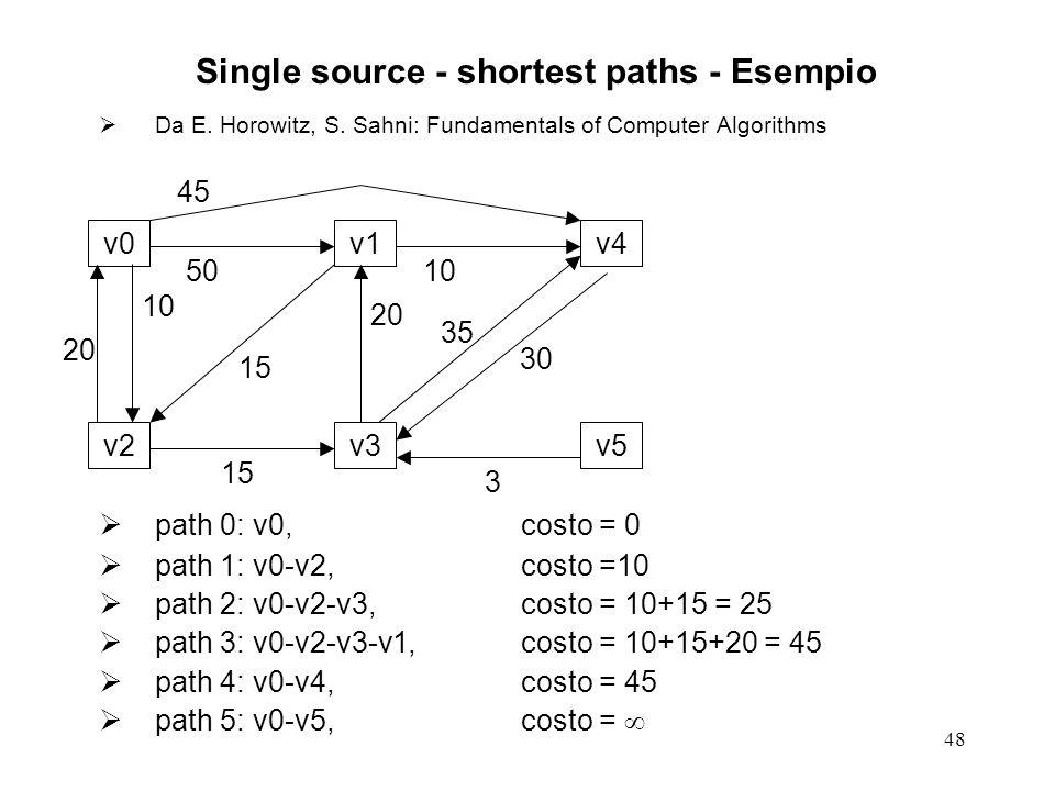 48 Single source - shortest paths - Esempio Da E. Horowitz, S.