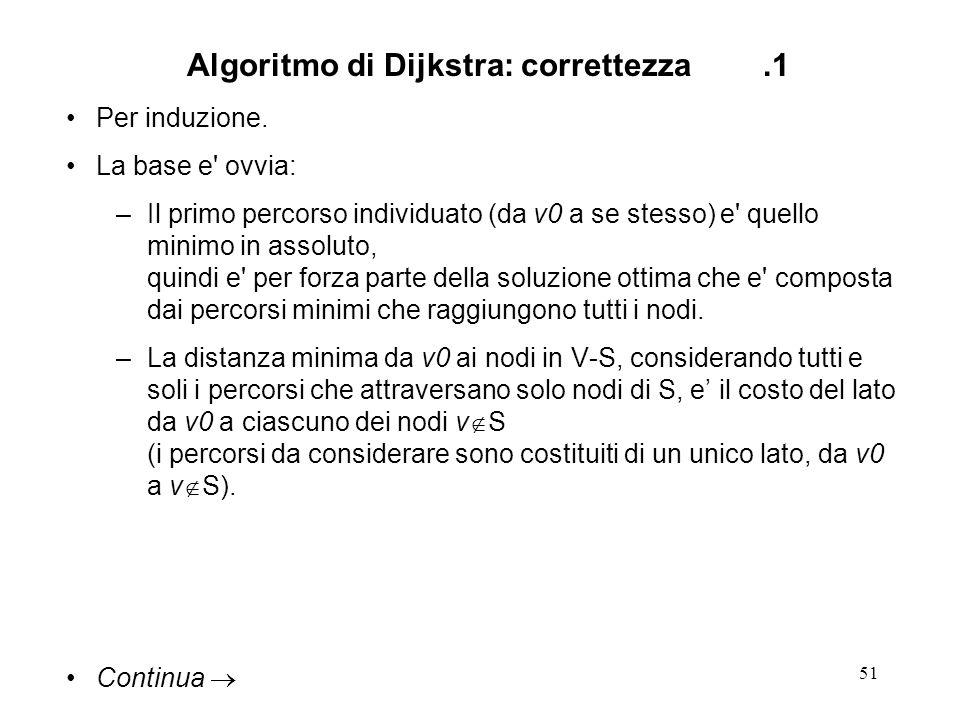 51 Algoritmo di Dijkstra: correttezza.1 Per induzione.