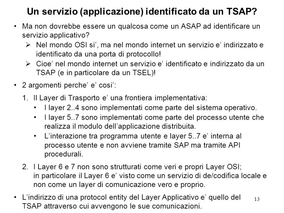13 Un servizio (applicazione) identificato da un TSAP.