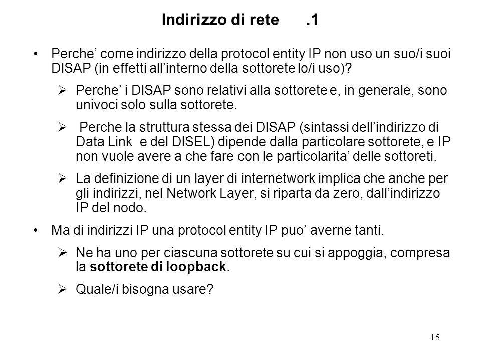 15 Indirizzo di rete.1 Perche come indirizzo della protocol entity IP non uso un suo/i suoi DlSAP (in effetti allinterno della sottorete lo/i uso).