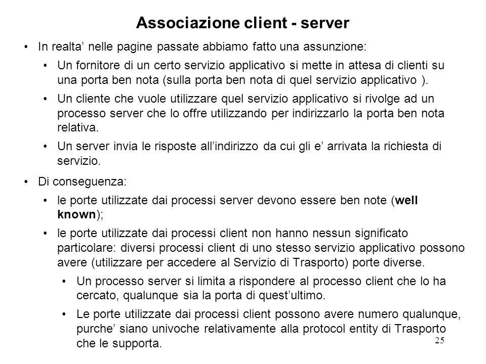 25 Associazione client - server In realta nelle pagine passate abbiamo fatto una assunzione: Un fornitore di un certo servizio applicativo si mette in attesa di clienti su una porta ben nota (sulla porta ben nota di quel servizio applicativo ).