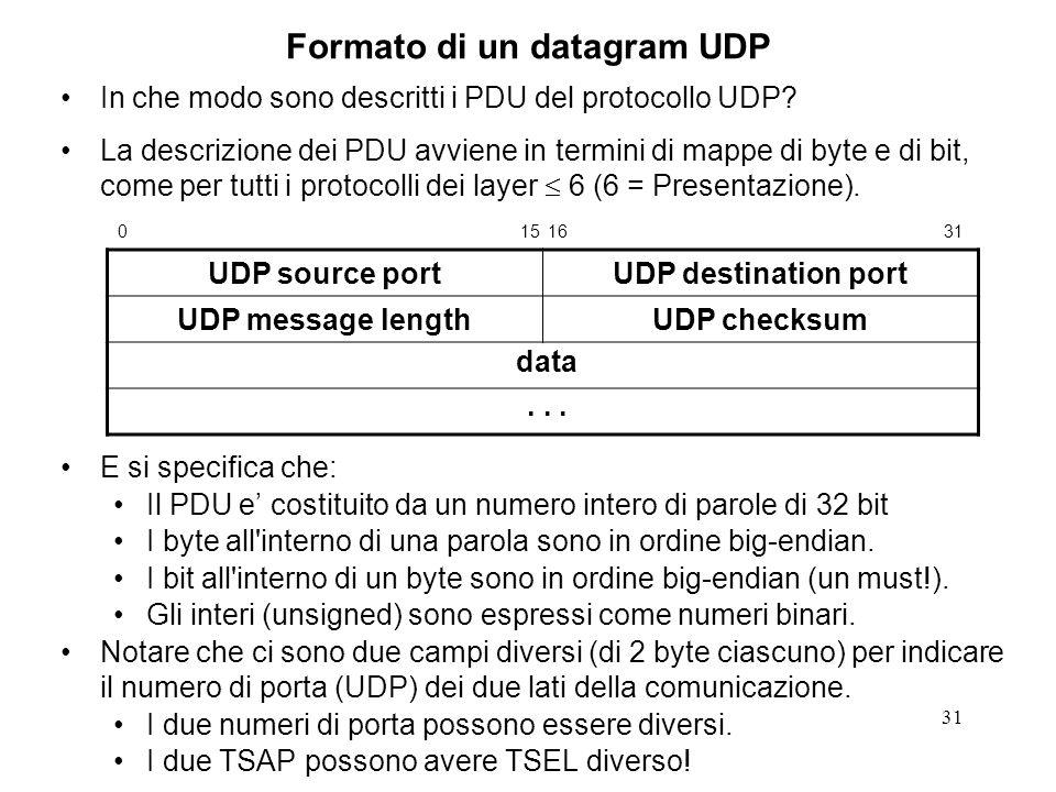 31 Formato di un datagram UDP In che modo sono descritti i PDU del protocollo UDP.