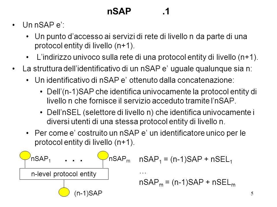 5 nSAP.1 Un nSAP e: Un punto daccesso ai servizi di rete di livello n da parte di una protocol entity di livello (n+1).