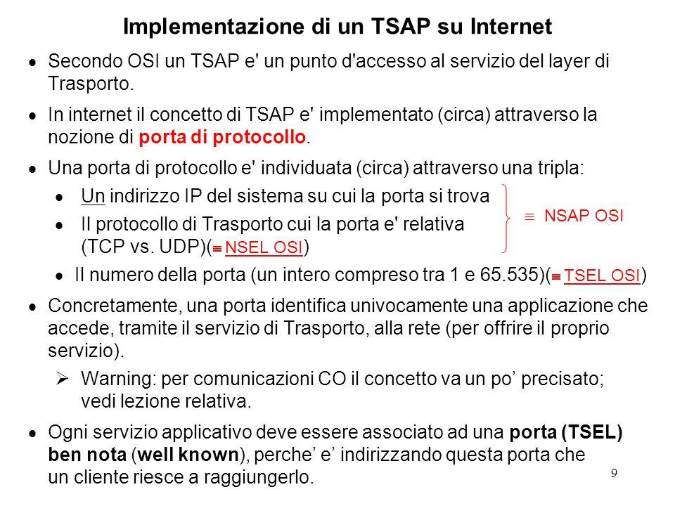 9 Secondo OSI un TSAP e un punto d accesso al servizio del layer di Trasporto.