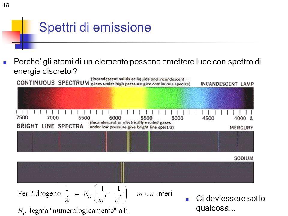 18 Spettri di emissione Perche gli atomi di un elemento possono emettere luce con spettro di energia discreto ? Ci devessere sotto qualcosa...