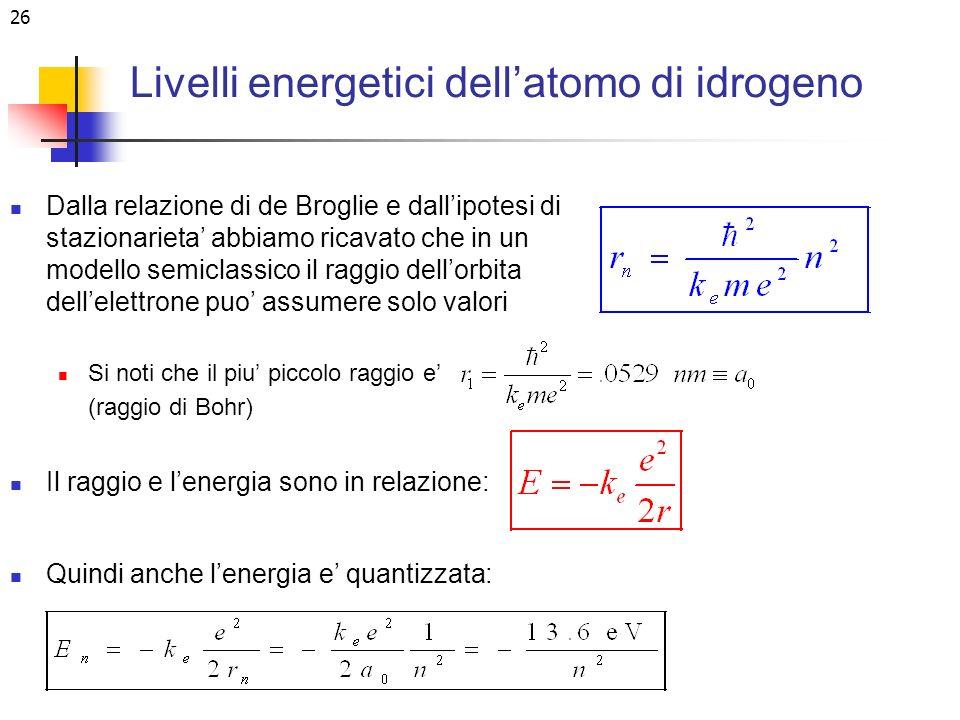 26 Livelli energetici dellatomo di idrogeno Dalla relazione di de Broglie e dallipotesi di stazionarieta abbiamo ricavato che in un modello semiclassi