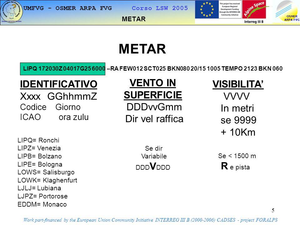 6 METAR Work part-financed by the European Union Community Initiative INTERREG III B (2000-2006) CADSES - project FORALPS METAR Q = QNH Pressione riferita Al livello del mare Se T o d< 0 M TT o M dd NUBI OOOhhh Octas altitudine SKC = 0 ottavi FEW = 1-2 SCT = 3-4 BKN = 5-7 OVC = 8 TEMPERATURE TT/dd Temp/Rugiada PRESSIONE QPPPP hectoPascal Altitudine in Unità di 100 Piedi (30m) CB e TCU = unici tipi specificati se presenti - CAVOK FENOMENI DZ – pioviggine RA – pioggia SN – neve SG – neve in granuli PE – ghiaccio in grani IC – ice crystals GR – grandine>5mm GS – grandine<5mm FG – nebbia BR – foschia SQ – linea di groppo FC – funnel cloud o Water spout TS – temporale xx SH – rovescio xx FZ – che ghiaccia xx HVY – forte xx FBL – leggero xx LIPQ 172030Z 04017G25 6000 –RA FEW012 SCT025 BKN080 20/15 1005 TEMPO 2123 BKN 060 UMFVG - OSMER ARPA FVG Corso LSW 2005