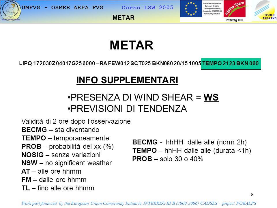 8 METAR Work part-financed by the European Union Community Initiative INTERREG III B (2000-2006) CADSES - project FORALPS METAR INFO SUPPLEMENTARI PRESENZA DI WIND SHEAR = WS PREVISIONI DI TENDENZA Validità di 2 ore dopo losservazione BECMG – sta diventando TEMPO – temporaneamente PROB – probabilità del xx (%) NOSIG – senza variazioni NSW – no significant weather AT – alle ore hhmm FM – dalle ore hhmm TL – fino alle ore hhmm BECMG - hhHH dalle alle (norm 2h) TEMPO – hhHH dalle alle (durata <1h) PROB – solo 30 o 40% LIPQ 172030Z 04017G25 6000 –RA FEW012 SCT025 BKN080 20/15 1005 TEMPO 2123 BKN 060 UMFVG - OSMER ARPA FVG Corso LSW 2005