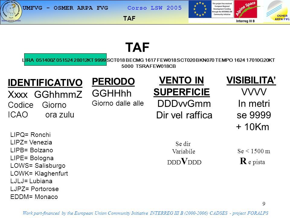 9 TAF Work part-financed by the European Union Community Initiative INTERREG III B ( ) CADSES - project FORALPS TAF IDENTIFICATIVO Xxxx GGhhmmZ Codice Giorno ICAO ora zulu VENTO IN SUPERFICIE DDDvvGmm Dir vel raffica VISIBILITA VVVV In metri se Km LIPQ= Ronchi LIPZ= Venezia LIPB= Bolzano LIPE= Bologna LOWS= Salisburgo LOWK= Klaghenfurt LJLJ= Lubiana LJPZ= Portorose EDDM= Monaco Se < 1500 m R e pista Se dir Variabile DDD V DDD PERIODO GGHHhh Giorno dalle alle LIRA Z KT 9999 SCT018 BECMG 1617 FEW018 SCT020 BKN070 TEMPO G20KT 5000 TSRA FEW018CB UMFVG - OSMER ARPA FVG Corso LSW 2005