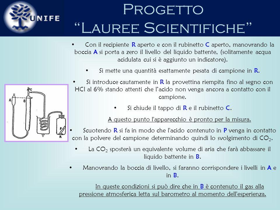 Progetto Lauree Scientifiche CaCO 3 + 2 HClCaCl 2 + CO 2 + H 2 O Carbonato di Calcio Acido Cloridrico Cloruro di Calcio Anidride Carbonica Acqua Il processo che avviene in R sarà: