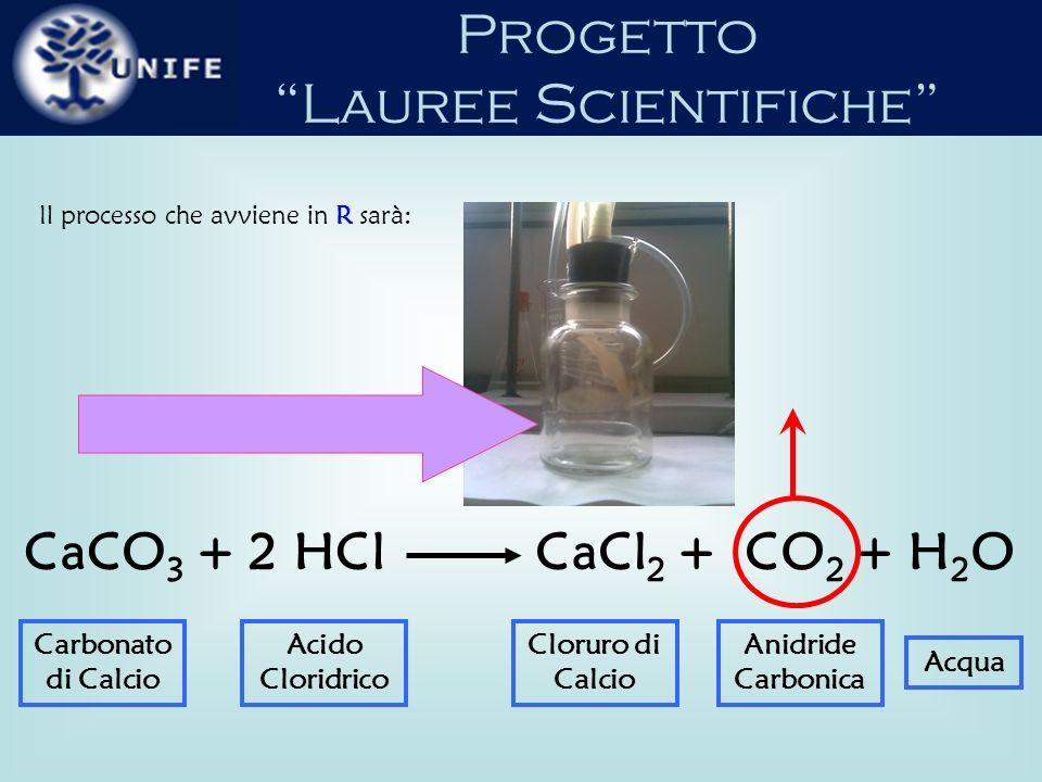Progetto Lauree Scientifiche Puro, a temperatura ambiente è un solido bianco poco solubile in acqua.