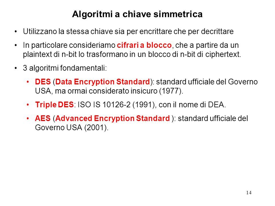 14 Algoritmi a chiave simmetrica Utilizzano la stessa chiave sia per encrittare che per decrittare In particolare consideriamo cifrari a blocco, che a