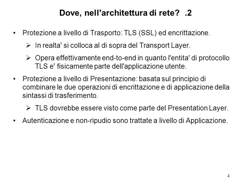 4 Dove, nell'architettura di rete?.2 Protezione a livello di Trasporto: TLS (SSL) ed encrittazione. In realta' si colloca al di sopra del Transport La