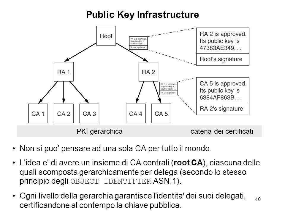 40 PKI gerarchicacatena dei certificati Non si puo' pensare ad una sola CA per tutto il mondo. L'idea e' di avere un insieme di CA centrali (root CA),