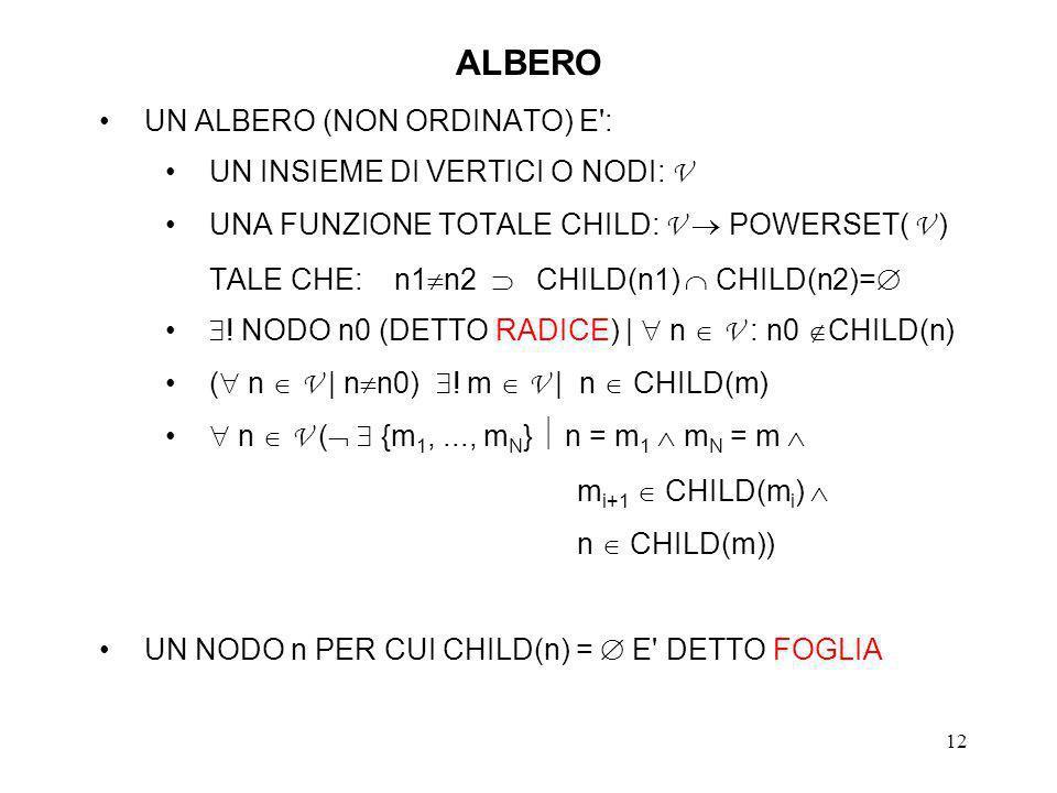 12 ALBERO UN ALBERO (NON ORDINATO) E : UN INSIEME DI VERTICI O NODI: V UNA FUNZIONE TOTALE CHILD: V POWERSET( V ) TALE CHE: n1 n2 CHILD(n1) CHILD(n2)= .