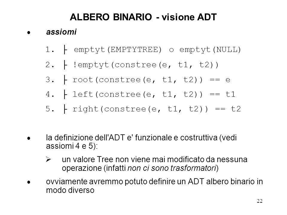 23 ALBERO BINARIO - visione ADT: implementazione struct Node {elemento value; struct Node *sin; struct Node *des; }; typedef struct Node *Tree; #define EMPTYTREE NULL Boolean emptyt (Tree t) { return (t == EMPTYTREE); } elemento root (Tree t) { assert(!emptyt(t)); return (t->value); }