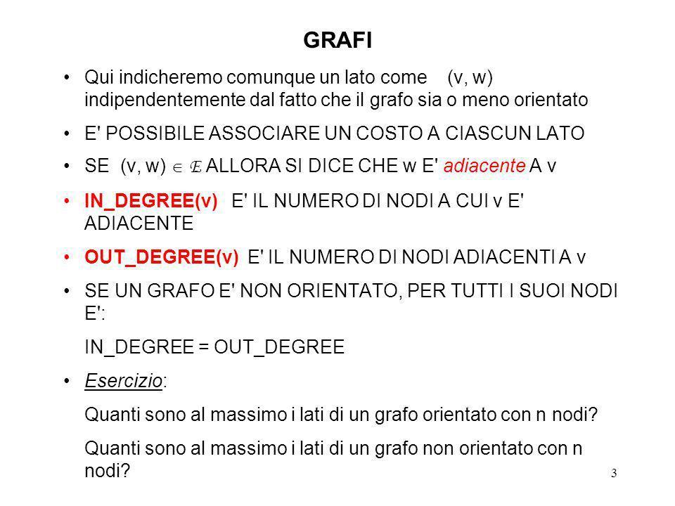 4 GRAFI PATH: SEQUENZA DI NODI DELLA FORMA (v[1], v[2]), (v[2], v[3]),..., (v[n-1], v[n]) dove (v j, v k ) e un lato del grafo PATH DA v[1] A v[n] PATH DI LUNGHEZZA (n-1) TRA UN NODO E SE STESSO C E SEMPRE UN PATH DI LUNGHEZZA 0 PATH SEMPLICE: SENZA CICLI, O AL MASSIMO CON v[1]=v[n], SENZA PASSARE 2 VOLTE SULLO STESSO LATO/NODO CICLO: PATH SEMPLICE CON v[1]=v[n] E LUNGHEZZA 1 LUNGHEZZA MINIMA DI UN CICLO IN UN GRAFO NON ORIENTATO: 3