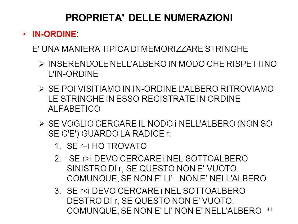 41 PROPRIETA DELLE NUMERAZIONI IN-ORDINE: E UNA MANIERA TIPICA DI MEMORIZZARE STRINGHE INSERENDOLE NELL ALBERO IN MODO CHE RISPETTINO L IN-ORDINE SE POI VISITIAMO IN IN-ORDINE L ALBERO RITROVIAMO LE STRINGHE IN ESSO REGISTRATE IN ORDINE ALFABETICO SE VOGLIO CERCARE IL NODO i NELL ALBERO (NON SO SE C E ) GUARDO LA RADICE r: 1.SE r=i HO TROVATO 2.