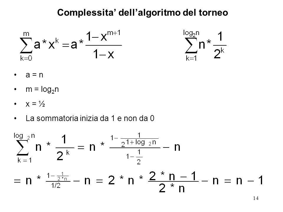 14 Complessita dellalgoritmo del torneo a = n m = log 2 n x = ½ La sommatoria inizia da 1 e non da 0