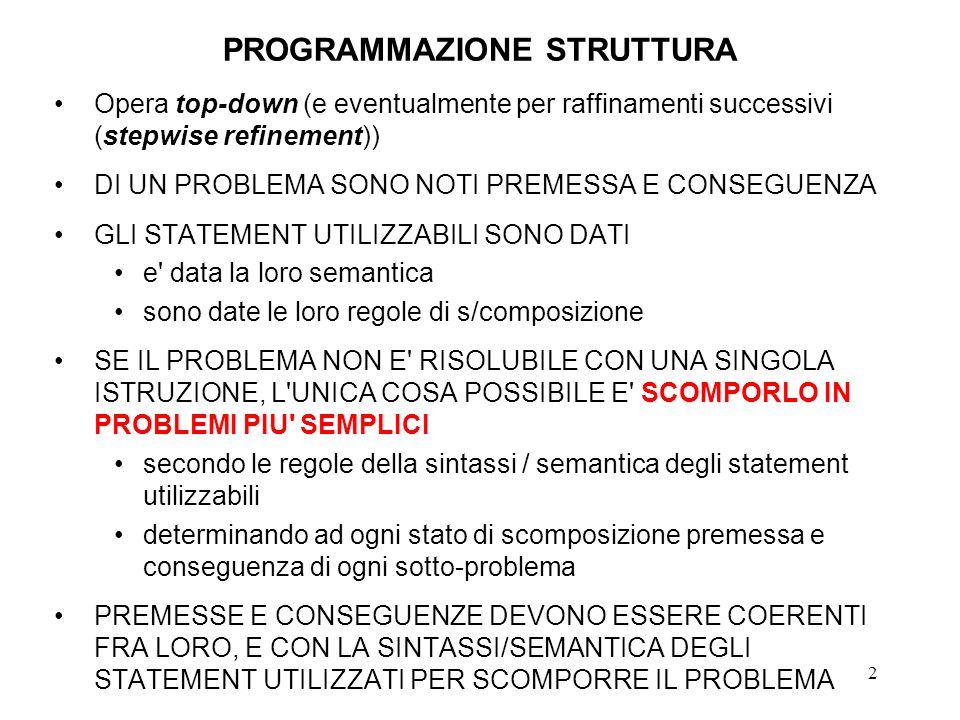 2 PROGRAMMAZIONE STRUTTURA Opera top-down (e eventualmente per raffinamenti successivi (stepwise refinement)) DI UN PROBLEMA SONO NOTI PREMESSA E CONSEGUENZA GLI STATEMENT UTILIZZABILI SONO DATI e data la loro semantica sono date le loro regole di s/composizione SE IL PROBLEMA NON E RISOLUBILE CON UNA SINGOLA ISTRUZIONE, L UNICA COSA POSSIBILE E SCOMPORLO IN PROBLEMI PIU SEMPLICI secondo le regole della sintassi / semantica degli statement utilizzabili determinando ad ogni stato di scomposizione premessa e conseguenza di ogni sotto-problema PREMESSE E CONSEGUENZE DEVONO ESSERE COERENTI FRA LORO, E CON LA SINTASSI/SEMANTICA DEGLI STATEMENT UTILIZZATI PER SCOMPORRE IL PROBLEMA