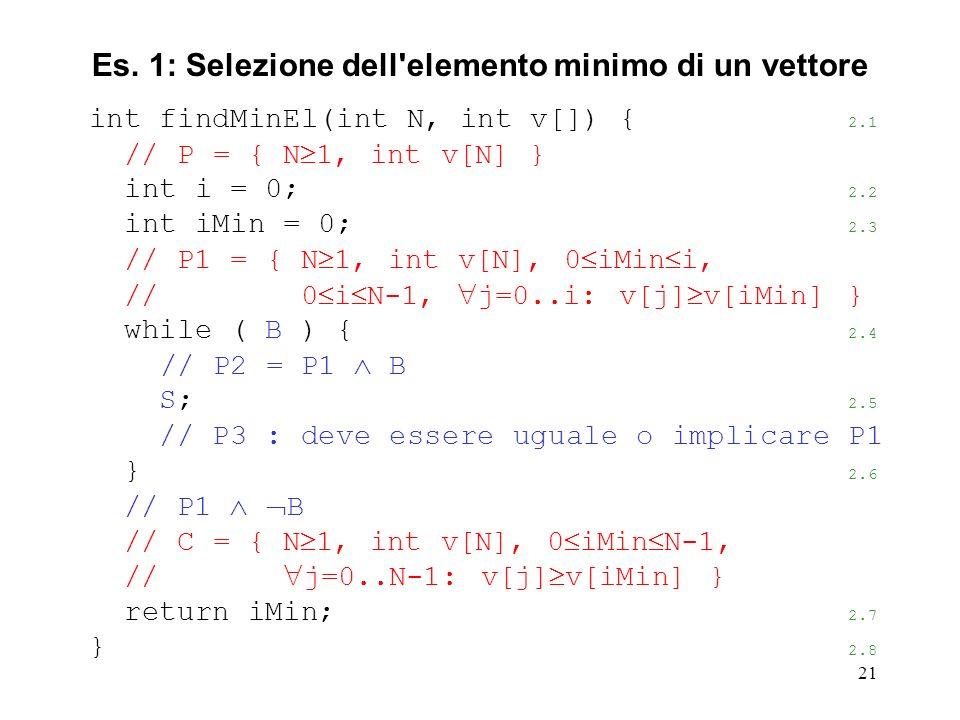 21 int findMinEl(int N, int v[]) { 2.1 // P = { N 1, int v[N] } int i = 0; 2.2 int iMin = 0; 2.3 // P1 = { N 1, int v[N], 0 iMin i, // 0 i N-1, j=0..i: v[j] v[iMin] } while ( B ) { 2.4 // P2 = P1 B S; 2.5 // P3 : deve essere uguale o implicare P1 } 2.6 // P1 B // C = { N 1, int v[N], 0 iMin N-1, // j=0..N-1: v[j] v[iMin] } return iMin; 2.7 } 2.8 Es.