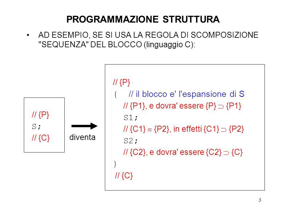 3 PROGRAMMAZIONE STRUTTURA AD ESEMPIO, SE SI USA LA REGOLA DI SCOMPOSIZIONE SEQUENZA DEL BLOCCO (linguaggio C): // {P} { // il blocco e l espansione di S // {P1}, e dovra essere {P} {P1} S1; // {C1} {P2}, in effetti {C1} {P2} S2; // {C2}, e dovra essere {C2} {C} } // {C} // {P} S; // {C} diventa