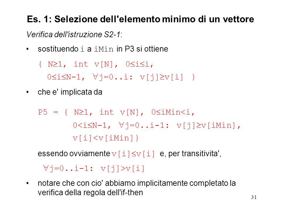 31 Verifica dell istruzione S2-1: sostituendo i a iMin in P3 si ottiene { N 1, int v[N], 0 i i, 0 i N-1, j=0..i: v[j] v[i] } che e implicata da P5 = { N 1, int v[N], 0 iMin<i, 0<i N-1, j=0..i-1: v[j] v[iMin], v[i]<v[iMin]} essendo ovviamente v[i] v[i] e, per transitivita , j=0..i-1: v[j]>v[i] notare che con cio abbiamo implicitamente completato la verifica della regola dell if-then Es.