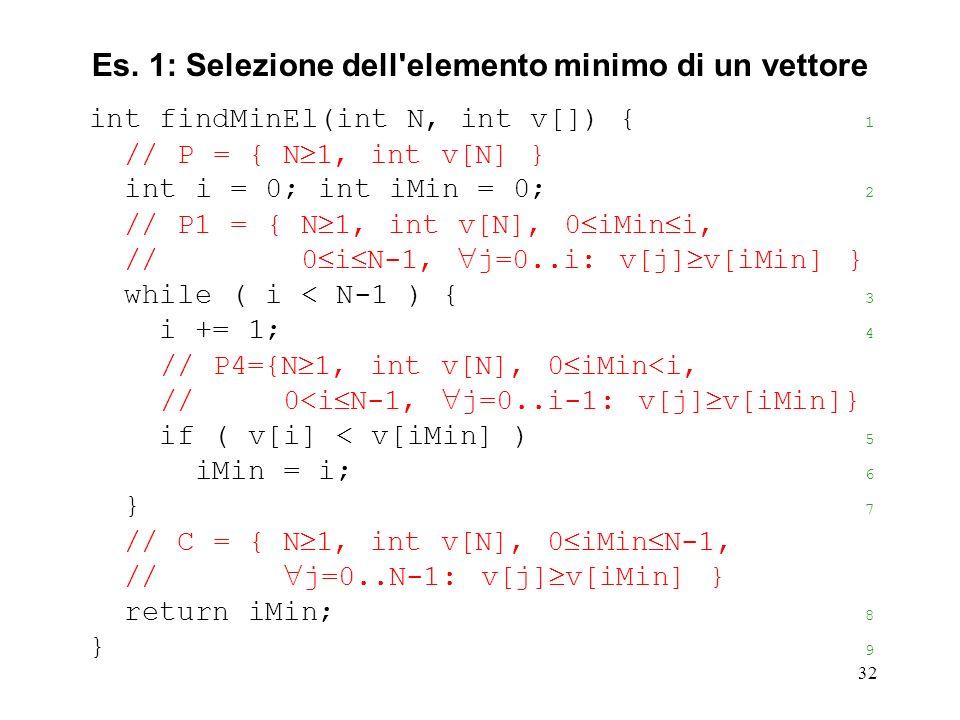 32 int findMinEl(int N, int v[]) { 1 // P = { N 1, int v[N] } int i = 0; int iMin = 0; 2 // P1 = { N 1, int v[N], 0 iMin i, // 0 i N-1, j=0..i: v[j] v[iMin] } while ( i < N-1 ) { 3 i += 1; 4 // P4={N 1, int v[N], 0 iMin<i, // 0<i N-1, j=0..i-1: v[j] v[iMin]} if ( v[i] < v[iMin] ) 5 iMin = i; 6 } 7 // C = { N 1, int v[N], 0 iMin N-1, // j=0..N-1: v[j] v[iMin] } return iMin; 8 } 9 Es.