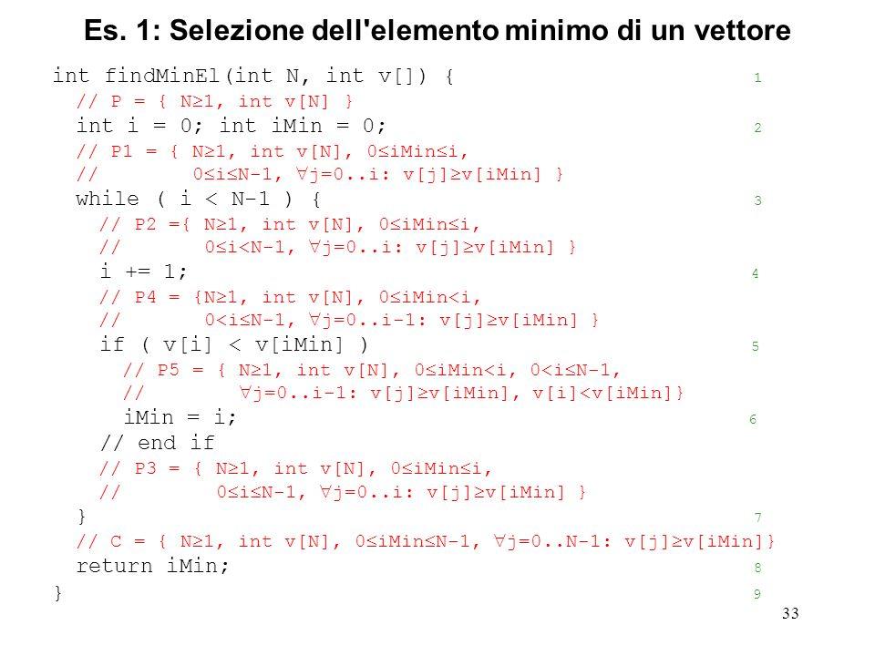 33 int findMinEl(int N, int v[]) { 1 // P = { N 1, int v[N] } int i = 0; int iMin = 0; 2 // P1 = { N 1, int v[N], 0 iMin i, // 0 i N-1, j=0..i: v[j] v[iMin] } while ( i < N-1 ) { 3 // P2 ={ N 1, int v[N], 0 iMin i, // 0 i<N-1, j=0..i: v[j] v[iMin] } i += 1; 4 // P4 = {N 1, int v[N], 0 iMin<i, // 0<i N-1, j=0..i-1: v[j] v[iMin] } if ( v[i] < v[iMin] ) 5 // P5 = { N 1, int v[N], 0 iMin<i, 0<i N-1, // j=0..i-1: v[j] v[iMin], v[i]<v[iMin]} iMin = i; 6 // end if // P3 = { N 1, int v[N], 0 iMin i, // 0 i N-1, j=0..i: v[j] v[iMin] } } 7 // C = { N 1, int v[N], 0 iMin N-1, j=0..N-1: v[j] v[iMin]} return iMin; 8 } 9 Es.