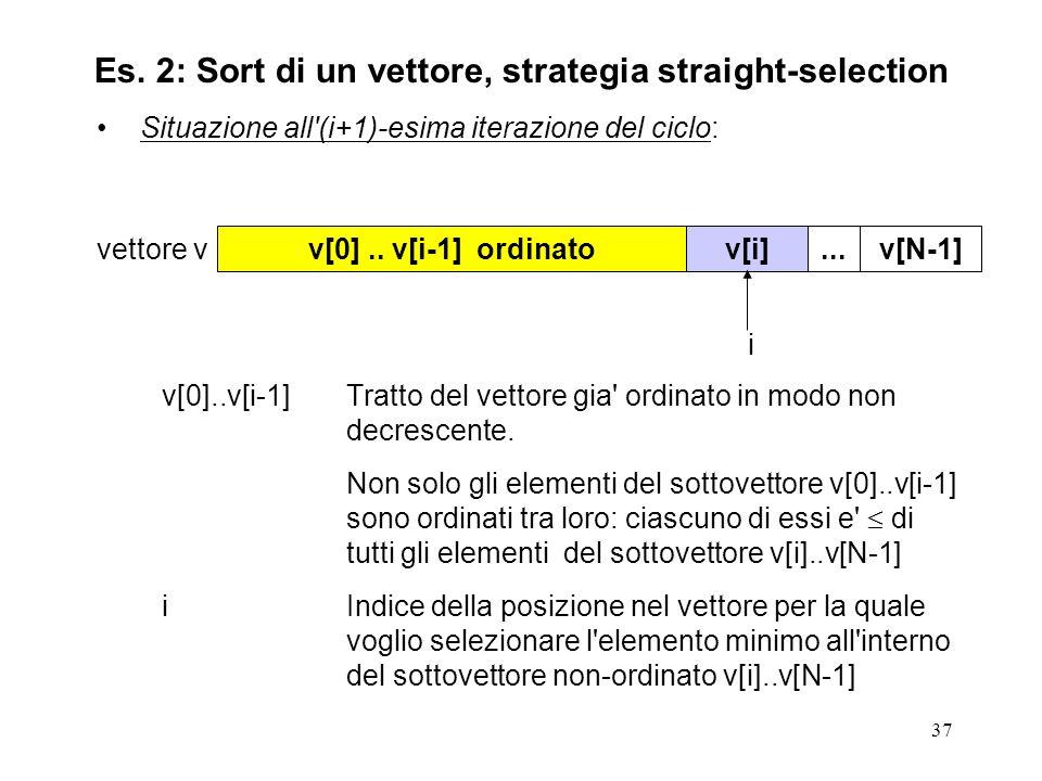 37 Situazione all (i+1)-esima iterazione del ciclo: v[0]..v[i-1]Tratto del vettore gia ordinato in modo non decrescente.
