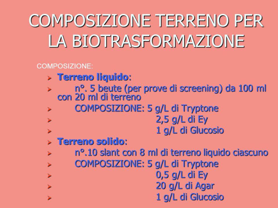 COMPOSIZIONE TERRENO PER LA BIOTRASFORMAZIONE Terreno liquido: Terreno liquido: n°. 5 beute (per prove di screening) da 100 ml con 20 ml di terreno n°