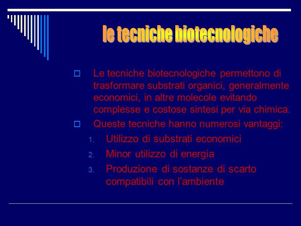 Le tecniche biotecnologiche permettono di trasformare substrati organici, generalmente economici, in altre molecole evitando complesse e costose sinte
