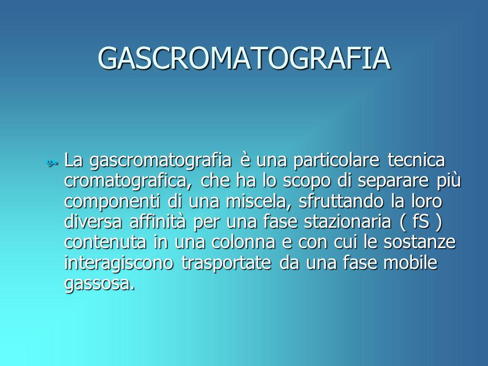 La gascromatografia è una particolare tecnica cromatografica, che ha lo scopo di separare più componenti di una miscela, sfruttando la loro diversa af