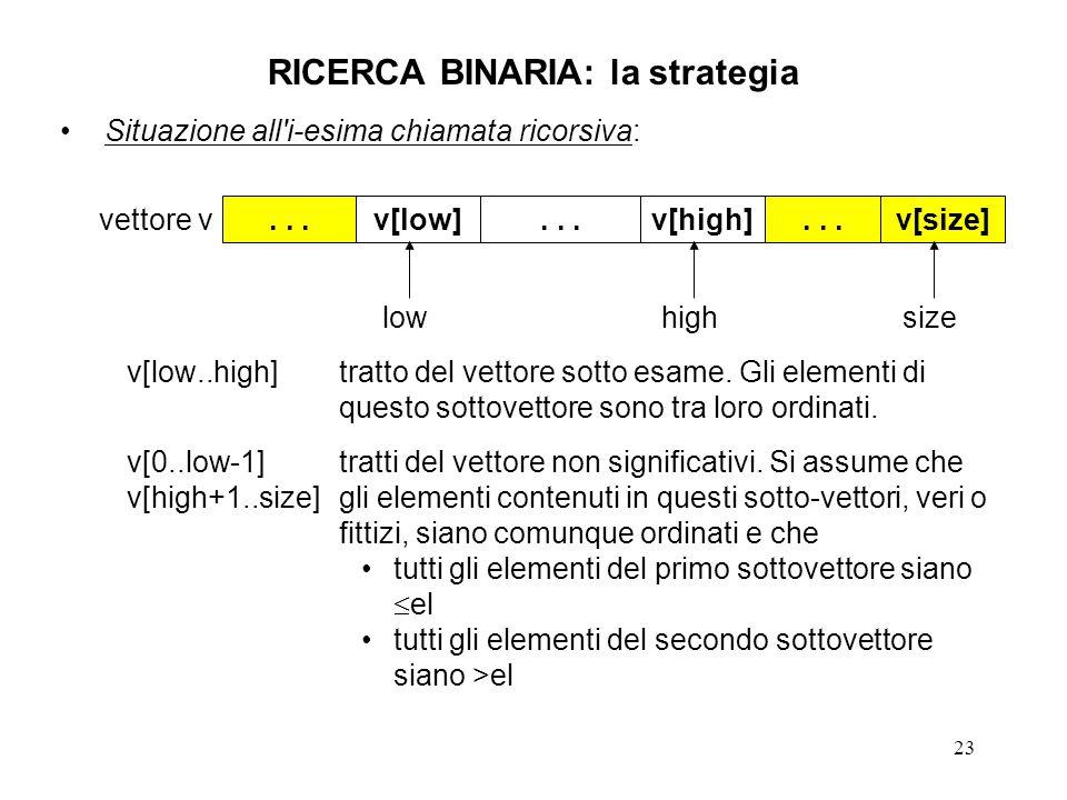 23 Situazione all'i-esima chiamata ricorsiva: v[low..high]tratto del vettore sotto esame. Gli elementi di questo sottovettore sono tra loro ordinati.