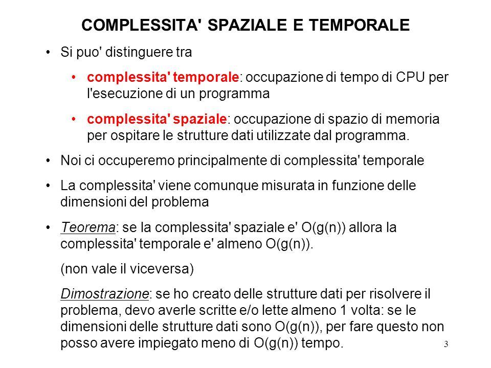 3 COMPLESSITA' SPAZIALE E TEMPORALE Si puo' distinguere tra complessita' temporale: occupazione di tempo di CPU per l'esecuzione di un programma compl