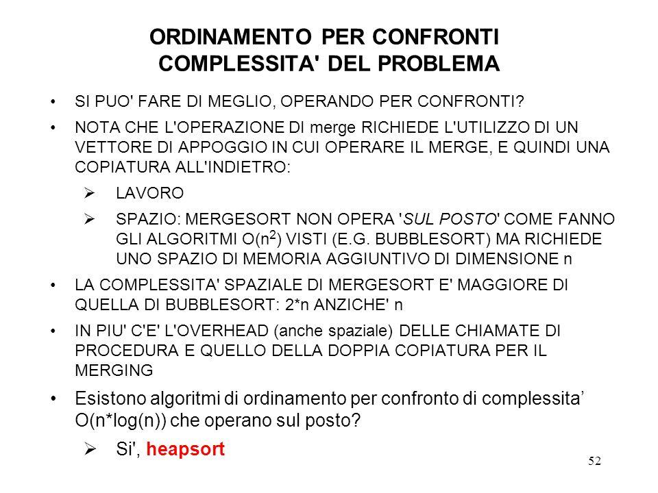 52 ORDINAMENTO PER CONFRONTI COMPLESSITA DEL PROBLEMA SI PUO FARE DI MEGLIO, OPERANDO PER CONFRONTI.