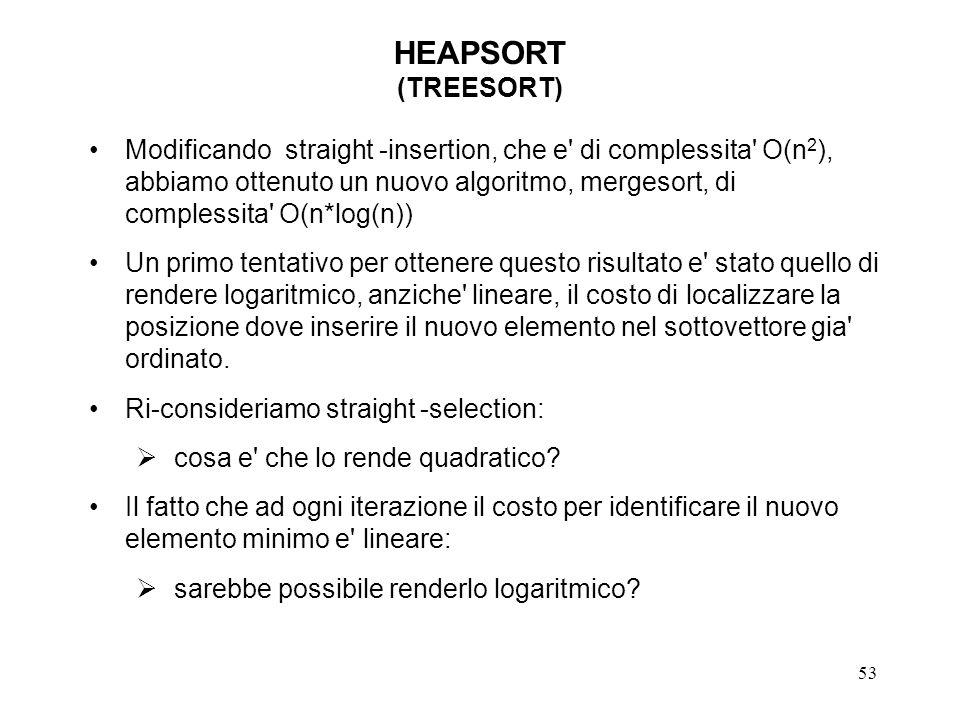 53 HEAPSORT (TREESORT) Modificando straight -insertion, che e' di complessita' O(n 2 ), abbiamo ottenuto un nuovo algoritmo, mergesort, di complessita