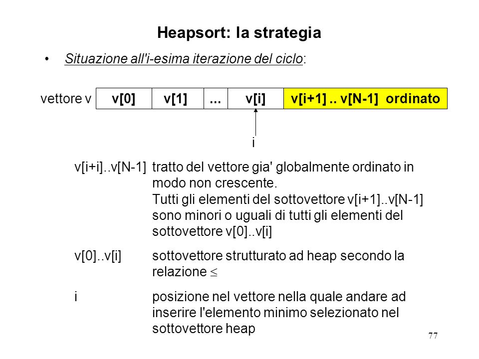 77 Situazione all'i-esima iterazione del ciclo: v[i+i]..v[N-1]tratto del vettore gia' globalmente ordinato in modo non crescente. Tutti gli elementi d