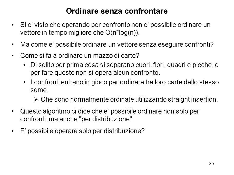 80 Ordinare senza confrontare Si e visto che operando per confronto non e possibile ordinare un vettore in tempo migliore che O(n*log(n)).