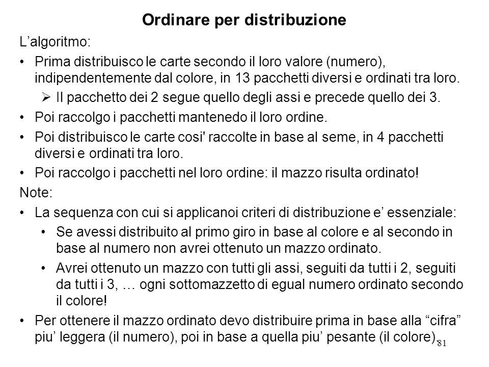 81 Ordinare per distribuzione Lalgoritmo: Prima distribuisco le carte secondo il loro valore (numero), indipendentemente dal colore, in 13 pacchetti diversi e ordinati tra loro.