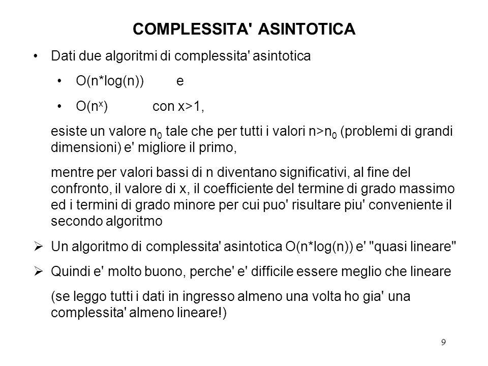 9 COMPLESSITA' ASINTOTICA Dati due algoritmi di complessita' asintotica O(n*log(n)) e O(n x )con x>1, esiste un valore n 0 tale che per tutti i valori
